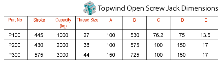 Topwind Open Screw Jack Dimensions